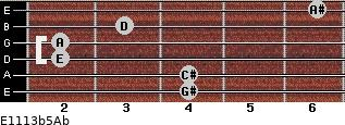 E11/13b5/Ab for guitar on frets 4, 4, 2, 2, 3, 6