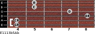 E11/13b5/Ab for guitar on frets 4, 4, 8, 7, 5, 5