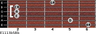 E11/13b5/Bb for guitar on frets 6, 5, 2, 2, 2, 4