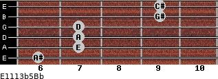 E11/13b5/Bb for guitar on frets 6, 7, 7, 7, 9, 9