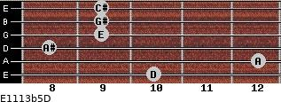 E11/13b5/D for guitar on frets 10, 12, 8, 9, 9, 9