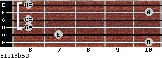 E11/13b5/D for guitar on frets 10, 7, 6, 6, 10, 6