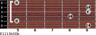 E11/13b5/Db for guitar on frets 9, 5, 8, 9, 9, 5