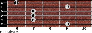 E11/13b5/Db for guitar on frets 9, 7, 7, 7, 9, 6