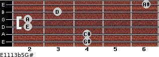 E11/13b5/G# for guitar on frets 4, 4, 2, 2, 3, 6