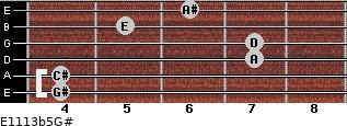 E11/13b5/G# for guitar on frets 4, 4, 7, 7, 5, 6