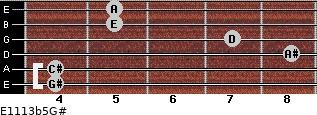 E11/13b5/G# for guitar on frets 4, 4, 8, 7, 5, 5