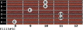 E11/13#5/C for guitar on frets 8, 11, 11, 9, 10, 10