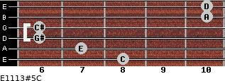 E11/13#5/C for guitar on frets 8, 7, 6, 6, 10, 10