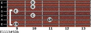 E11/13#5/Db for guitar on frets 9, 11, 10, 9, 10, 10