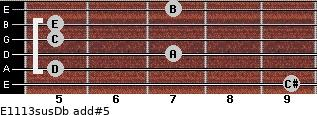 E11/13sus/Db add(#5) for guitar on frets 9, 5, 7, 5, 5, 7