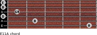 E11/A for guitar on frets 5, 2, 0, 1, 0, 0