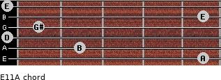 E11/A for guitar on frets 5, 2, 0, 1, 5, 0