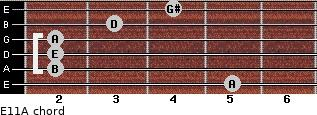 E11/A for guitar on frets 5, 2, 2, 2, 3, 4