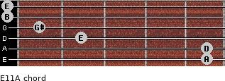 E11/A for guitar on frets 5, 5, 2, 1, 0, 0