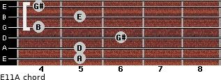 E11/A for guitar on frets 5, 5, 6, 4, 5, 4