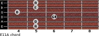 E11/A for guitar on frets 5, 5, 6, 4, 5, 5