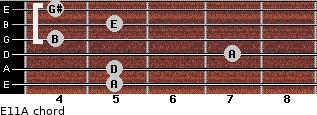 E11/A for guitar on frets 5, 5, 7, 4, 5, 4
