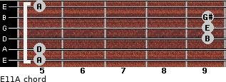 E11/A for guitar on frets 5, 5, 9, 9, 9, 5