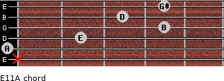 E11/A for guitar on frets x, 0, 2, 4, 3, 4