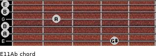 E11/Ab for guitar on frets 4, 0, 0, 2, 0, 0