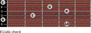 E11/Ab for guitar on frets 4, 0, 2, 4, 3, 0