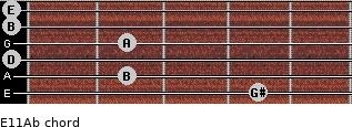 E11/Ab for guitar on frets 4, 2, 0, 2, 0, 0