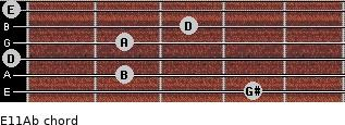 E11/Ab for guitar on frets 4, 2, 0, 2, 3, 0
