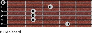 E11/Ab for guitar on frets 4, 2, 2, 2, 3, 0