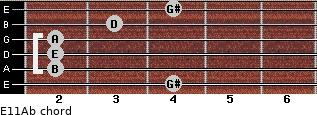 E11/Ab for guitar on frets 4, 2, 2, 2, 3, 4