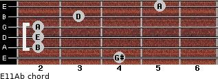 E11/Ab for guitar on frets 4, 2, 2, 2, 3, 5