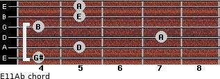 E11/Ab for guitar on frets 4, 5, 7, 4, 5, 5