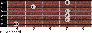 E11/Ab for guitar on frets 4, 7, 7, 7, 5, 7