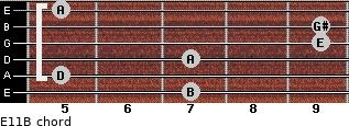 E11/B for guitar on frets 7, 5, 7, 9, 9, 5
