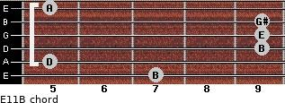 E11/B for guitar on frets 7, 5, 9, 9, 9, 5