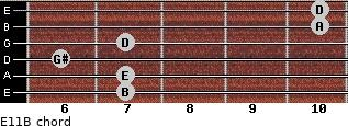 E11/B for guitar on frets 7, 7, 6, 7, 10, 10