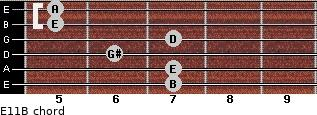 E11/B for guitar on frets 7, 7, 6, 7, 5, 5