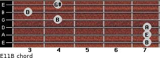 E11/B for guitar on frets 7, 7, 7, 4, 3, 4