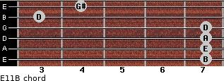 E11/B for guitar on frets 7, 7, 7, 7, 3, 4