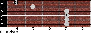 E11/B for guitar on frets 7, 7, 7, 7, 5, 4