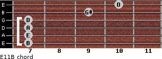 E11/B for guitar on frets 7, 7, 7, 7, 9, 10