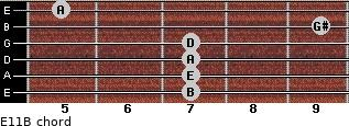 E11/B for guitar on frets 7, 7, 7, 7, 9, 5