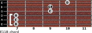 E11/B for guitar on frets 7, 7, 7, 9, 9, 10