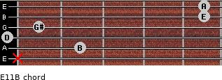 E11/B for guitar on frets x, 2, 0, 1, 5, 5
