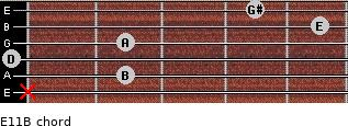 E11/B for guitar on frets x, 2, 0, 2, 5, 4