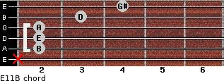 E11/B for guitar on frets x, 2, 2, 2, 3, 4