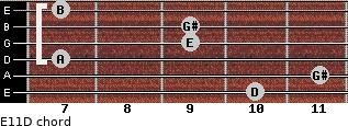 E11/D for guitar on frets 10, 11, 7, 9, 9, 7