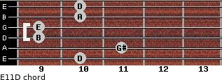 E11/D for guitar on frets 10, 11, 9, 9, 10, 10
