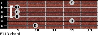 E11/D for guitar on frets 10, 12, 9, 9, 9, 12