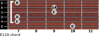 E11/D for guitar on frets 10, 7, 7, 9, 9, 7